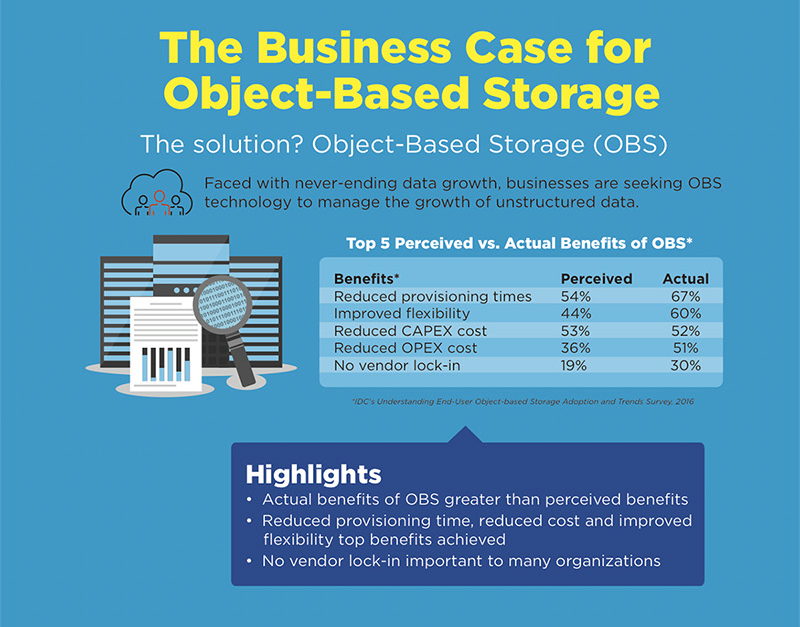 infographic-how-to-benefit-from-cloud-storage-integration-in-your-organisation-anaeko-business-case