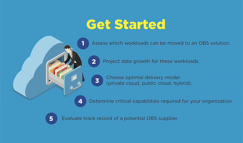 infographic-how-to-benefit-from-cloud-storage-integration-in-your-organisation-anaeko-get-started