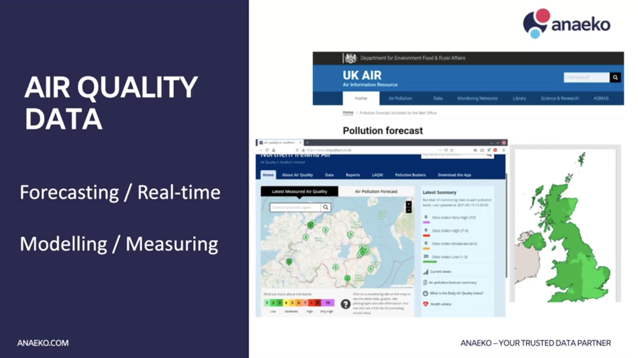 Air Quality data healthcare clean air